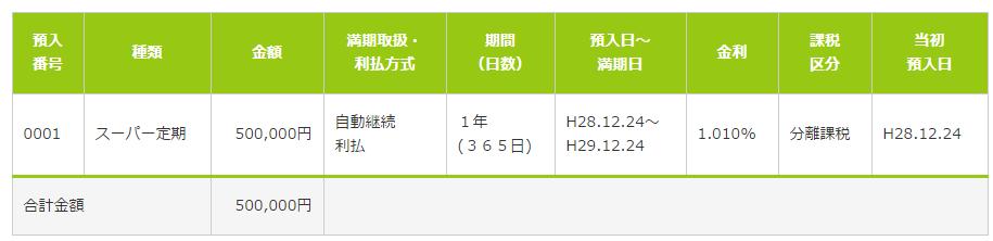 三井住友銀行定期預金預け入れ2